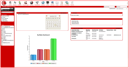 CRM consulting dashboard